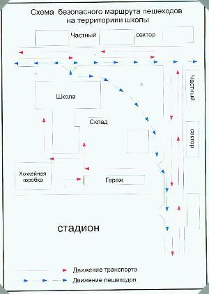 Схема безопастного маршрута пешиходов на территории школы